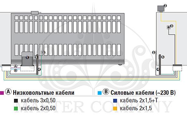 привод откатных ворот схема подключения