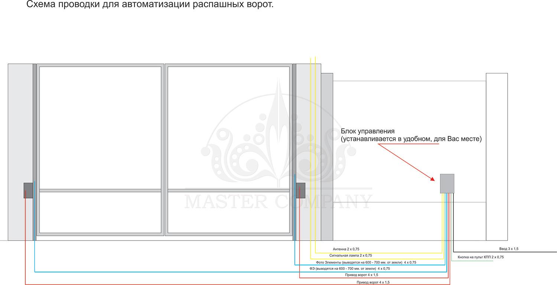 Схема проводки для откатных ворот