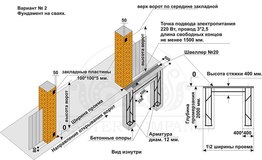 Фундамент под откатные ворота пошаговая инструкция
