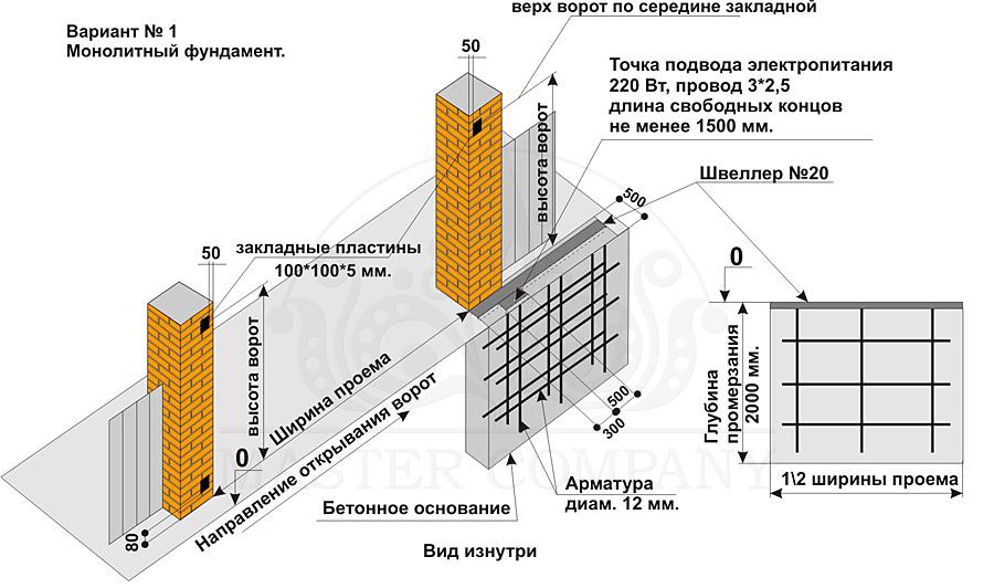 Схема устройства фундамента для откатных ворот как замерить ррасчитать установить автоматические ворота